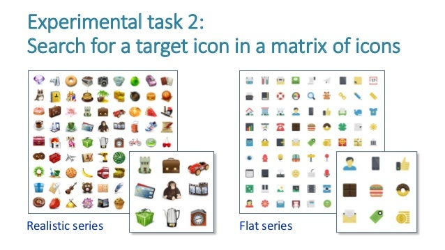 Realistic series Experimental task 2: Search for a target icon in a matrix of icons Flat series