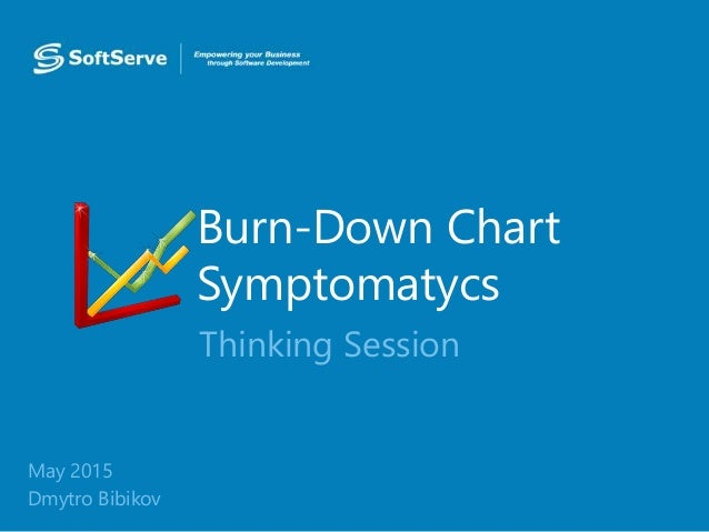 Burn-Down Chart Symptomatycs • May 2015 • Dmytro Bibikov Thinking Session