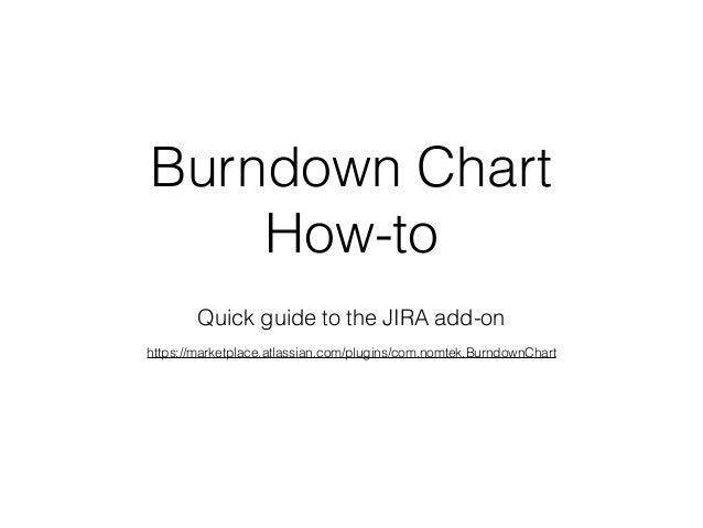 Burndown chart how to