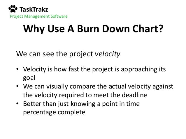 ... 9. TaskTrakz Project Management Software Why Use A Burn Down Chart?