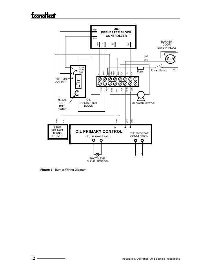 propane furnace wiring diagram