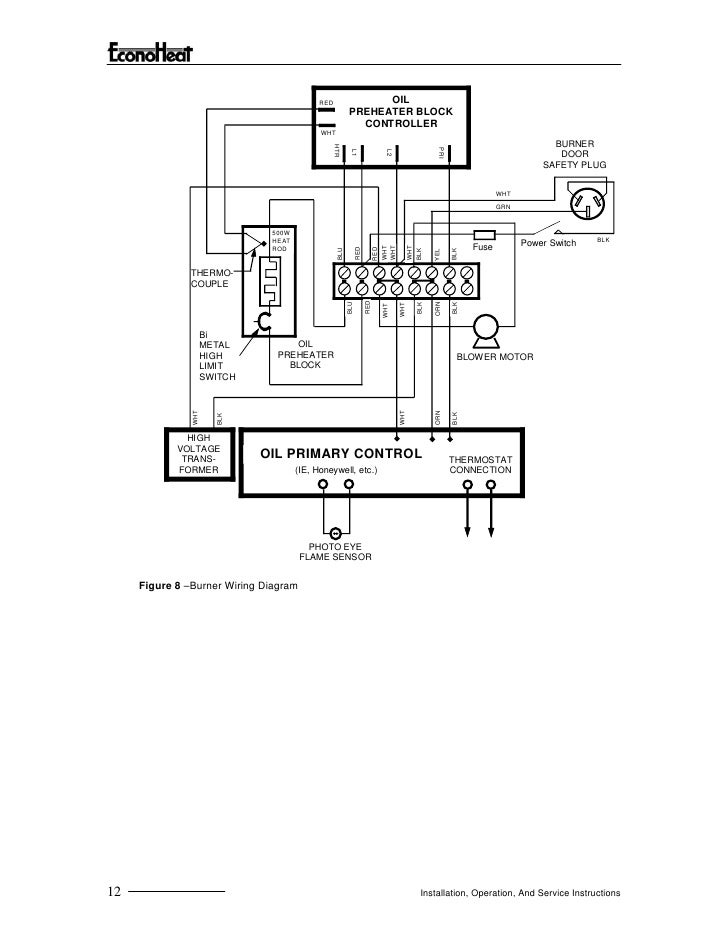 EconoHeat Manual for Vegetable Oil Heater