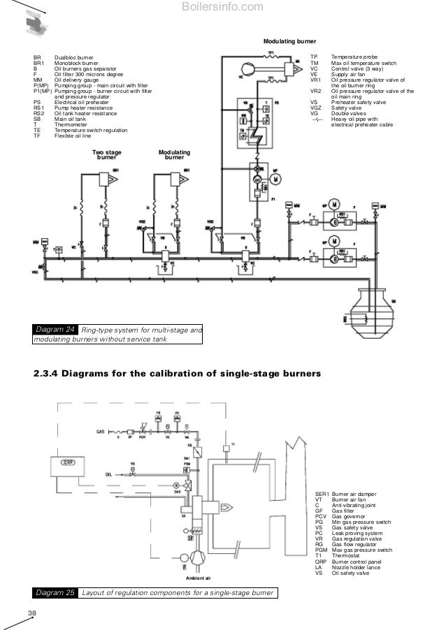 2001 F150 Coil Diagram as well 2012 Nissan Frontier Fuse Box I D Location together with 7o329 Nissan D21 Pickup Eric Service Hate as well Miura Boiler Wiring Diagram further . on nissan an trailer wiring diagram and d tow at