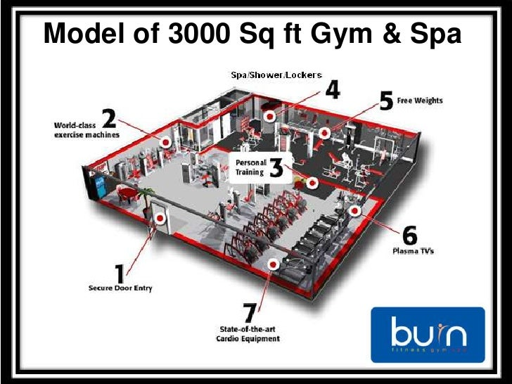 Burn franchisee for 3000 sq ft gym layout