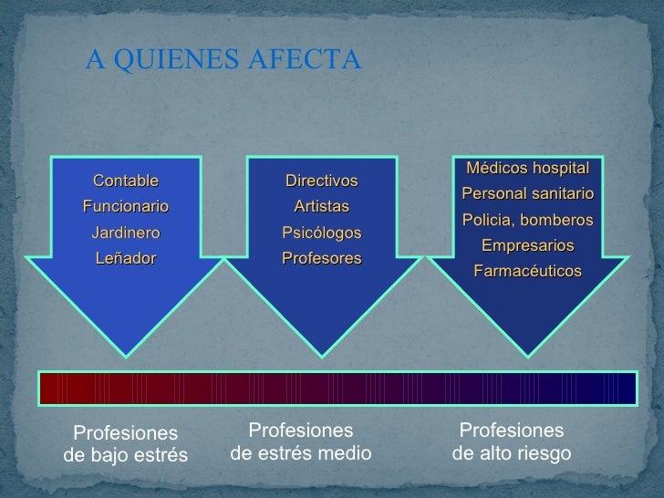 Contable Funcionario Jardinero Leñador Directivos Artistas Psicólogos Profesores Médicos hospital Personal sanitario Polic...