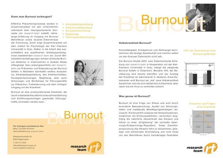 Burnout                                                                            Burnout Kann man Burnout vorbeugen?  Ef...