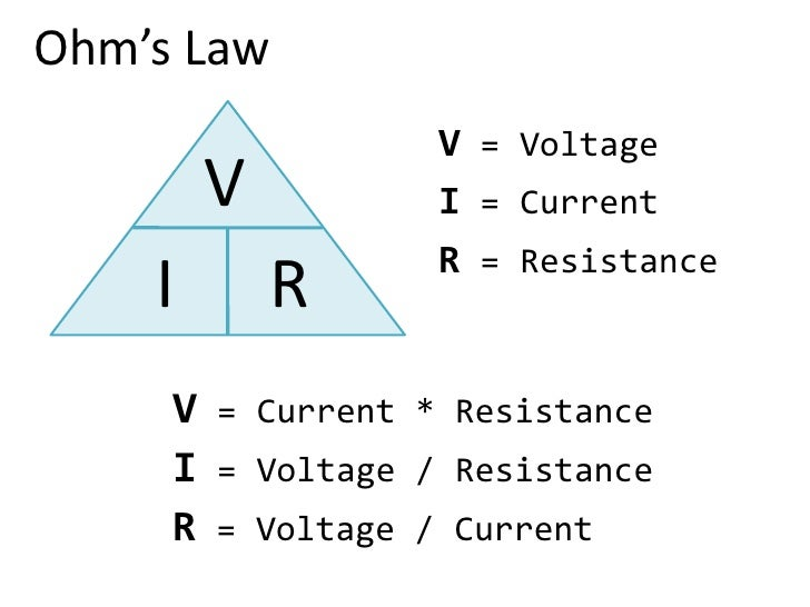 Resistor<br />TheHydraulicAnalogy<br />Capacitor<br />Wire<br />Diode<br />Transistor<br />http://en.wikipedia.org/wiki/Hy...