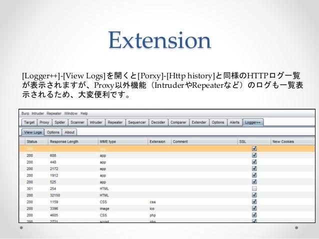 [Logger++]-[View Logs]を開くと[Porxy]-[Http history]と同様のHTTPログ一覧 が表示されますが、Proxy以外機能(IntruderやRepeaterなど)のログも一覧表 示されるため、大変便利です。...