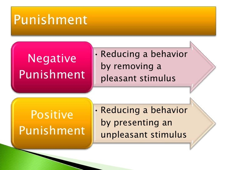 "b f skinners waldo two positive change The term ""operant conditioning"" originated by the behaviorist b f skinner in two forms: positive and of operant conditioning (rev ed) skinner, b f."