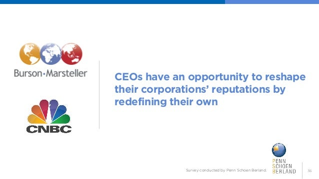 36  CEOs have an opportunity to reshape their corporations' reputations by redefining their own  Survey conducted by Penn ...