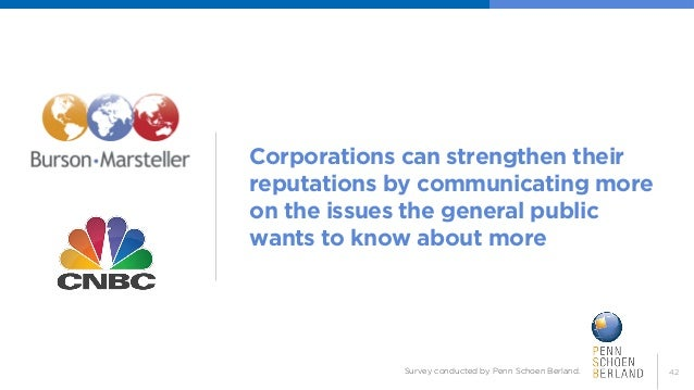 42  Corporations can strengthen their reputations by communicating more on the issues the general public wants to know abo...