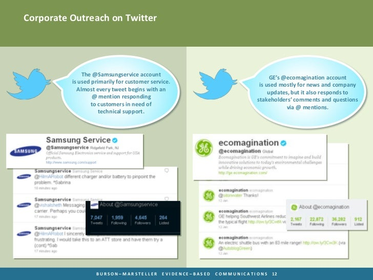 Corporate Outreach on Twitter              The @Samsungservice account                                                    ...