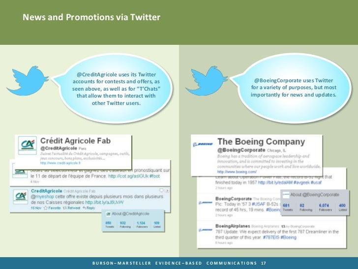 News and Promotions via Twitter             @CreditAgricole uses its Twitter           accounts for contests and offers, a...