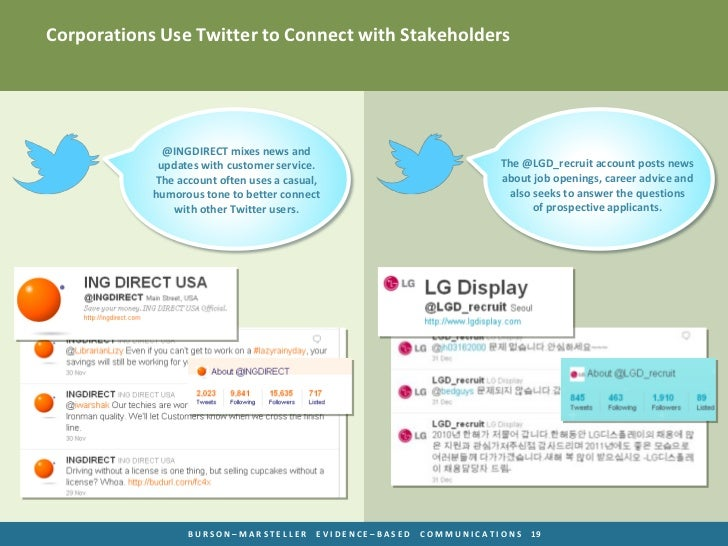 Corporations Use Twitter to Connect with Stakeholders              @INGDIRECT mixes news and             updates with cust...
