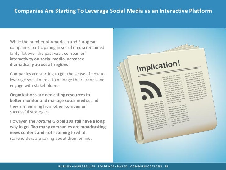 Companies Are Starting To Leverage Social Media as an Interactive PlatformWhile the number of American and Europeancompani...