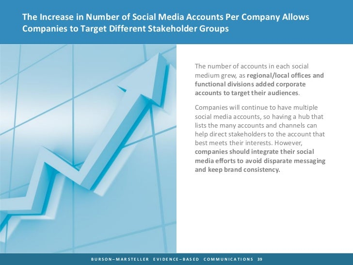 The Increase in Number of Social Media Accounts Per Company AllowsCompanies to Target Different Stakeholder Groups        ...