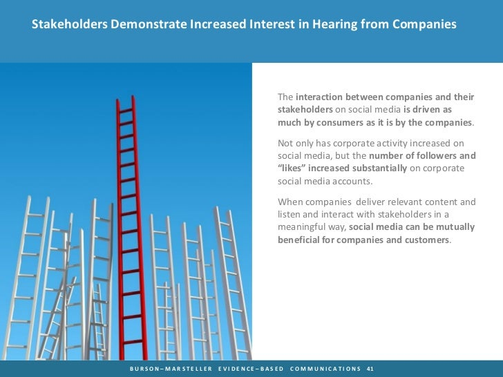 Stakeholders Demonstrate Increased Interest in Hearing from Companies                                               The in...