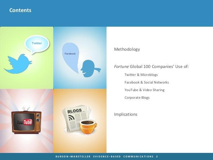 Burson-Marsteller 2011 Global Social Media Check-up Slide 2