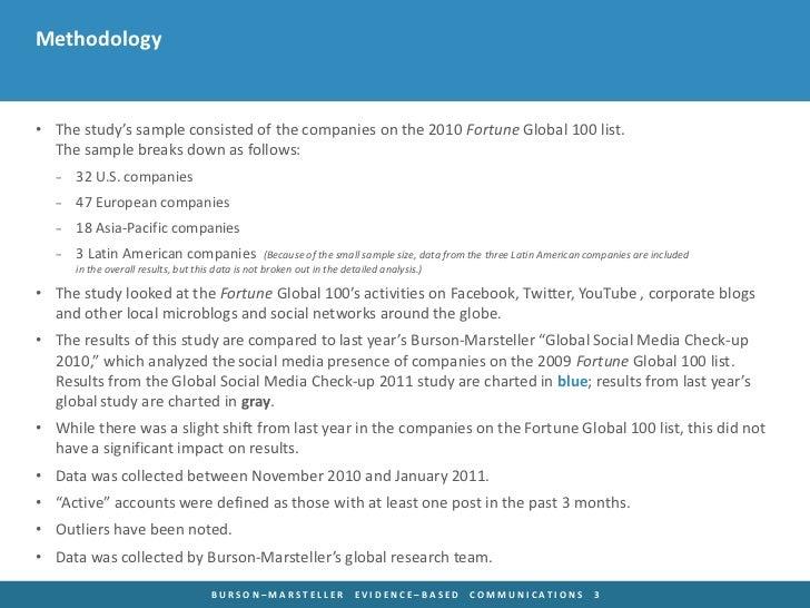 Burson-Marsteller 2011 Global Social Media Check-up Slide 3