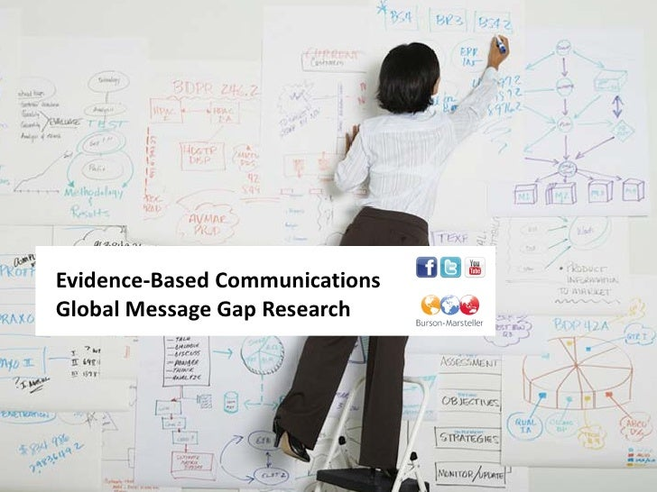 Evidence-Based Communications Global Message Gap Research