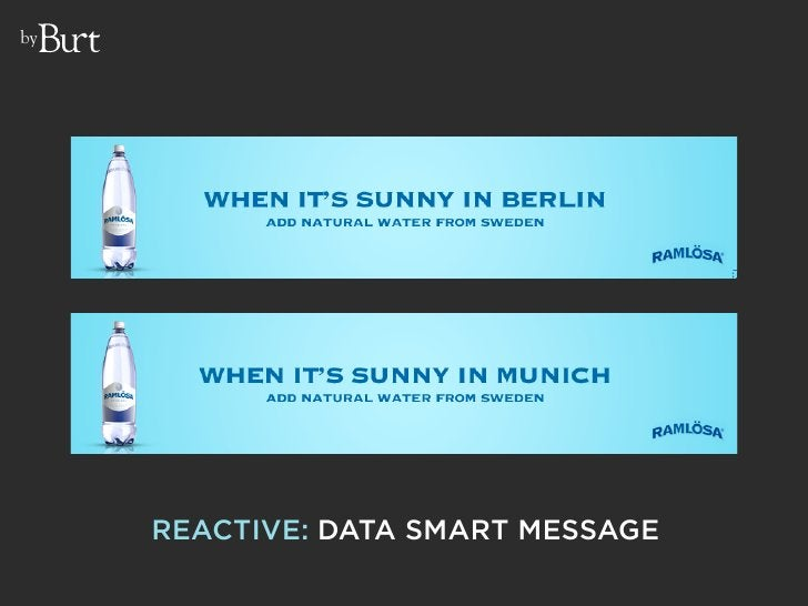 by          REACTIVE: DATA SMART MESSAGE