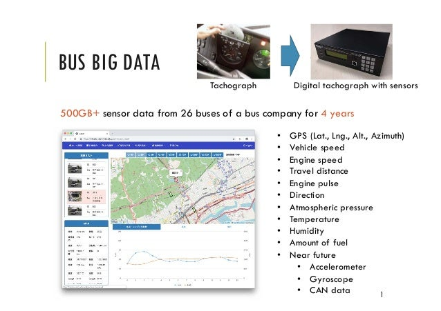 BUS BIG DATA 500GB+ sensor data from 26 buses of a bus company for 4 years 1 Tachograph Digital tachograph with sensors • ...