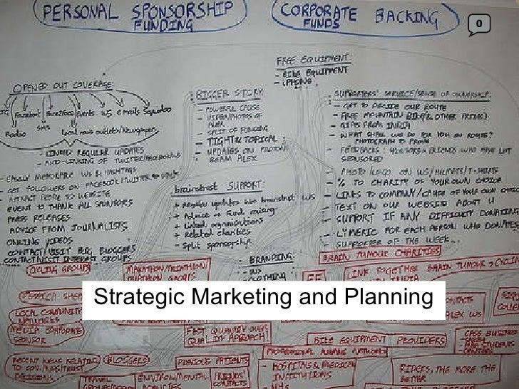 Strategic Marketing and Planning 0