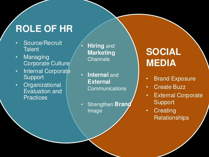responsibilities of human resource management in microsoft corporation • to analyse the role and essence of hr management across different industries human resources at microsoft, in the year human resource management.
