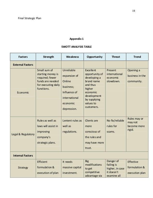 bus 475 final strategic plan essay Week 4 bus 475 peer review analysis and critique updated week 4 bus 475 peer review analysis and critique updated do you for their final strategic plan.