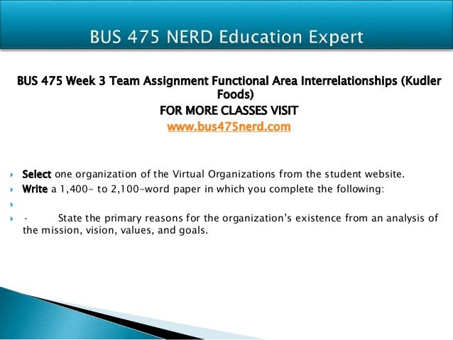 BUS 475- Integrated Business Topics