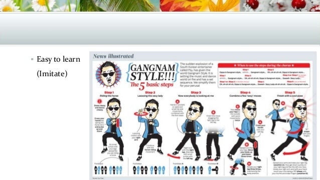 Gangnam style lyrics video english