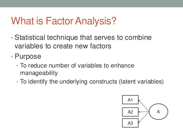 A FACTOR ANALYTIC STUDY TO EVALUATE THE