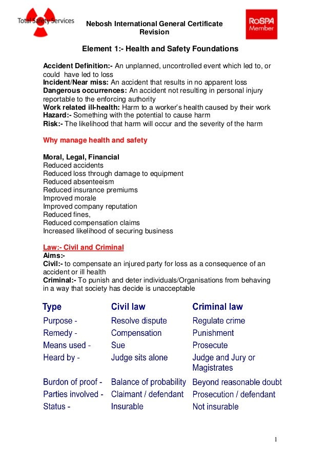 nebosh diploma unit d assignment guidance I am currently working in oman and have been doing a nebosh diploma by  done the nebosh environmental diploma as to  nebosh diploma unit d - assignment.