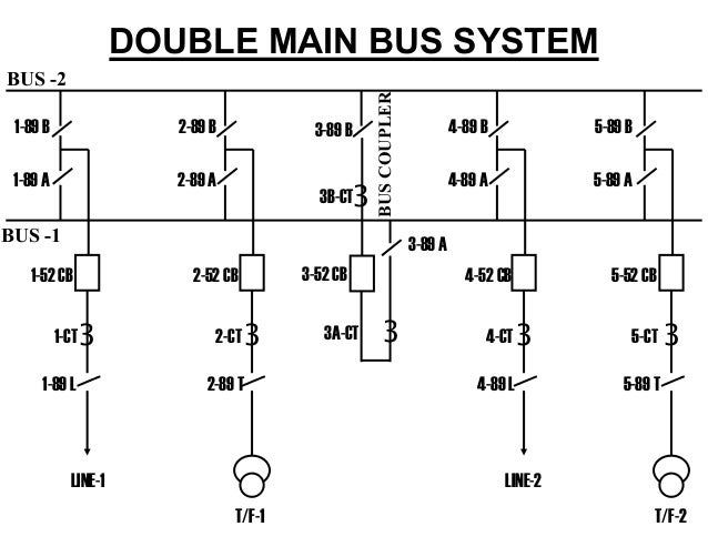 Busbar configuarations 13 double main bus ccuart Gallery