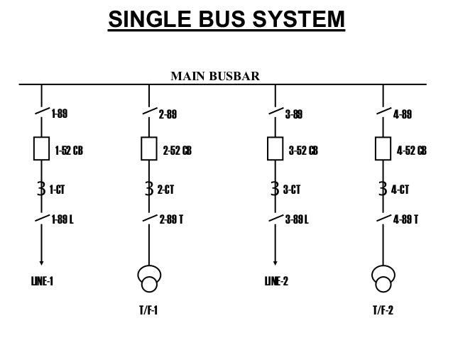Busbar configuarations 4 single bus system main busbar ccuart Gallery