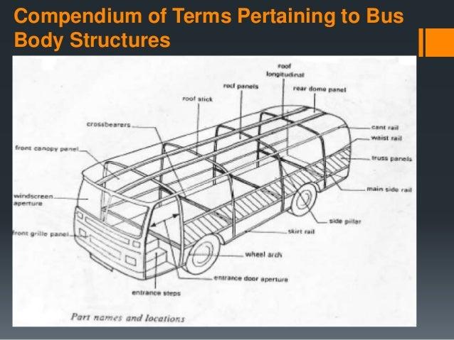 Bus Body Fabrication Design  U0026 Analysis