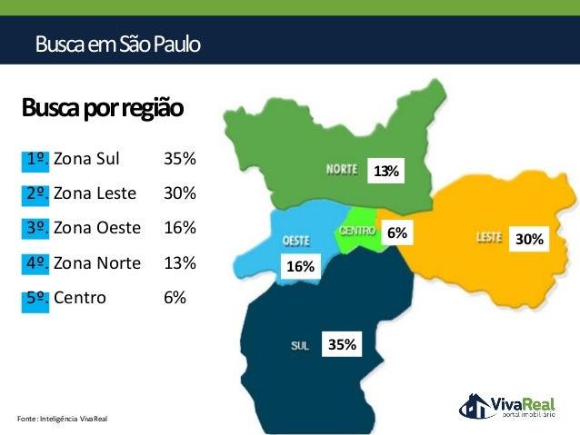 Artesanato Nordeste Brasileiro ~ Perfil da Busca de Imóveis em S u00e3o Paulo e no Brasil