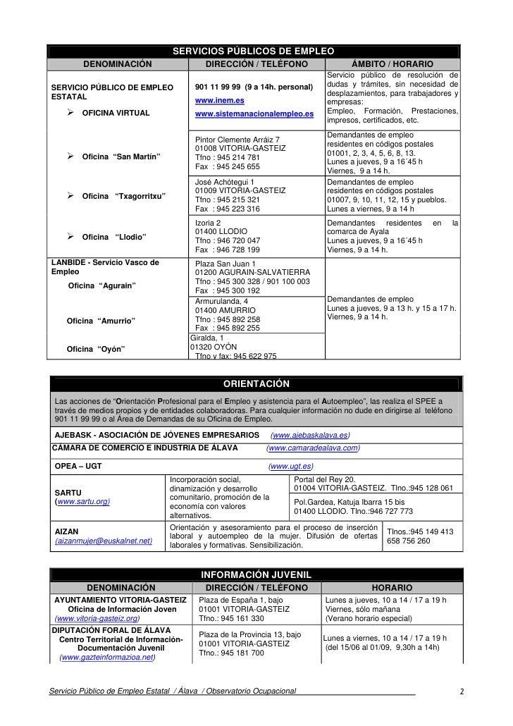Buscar empleo 2009 - Oficina virtual inem ...