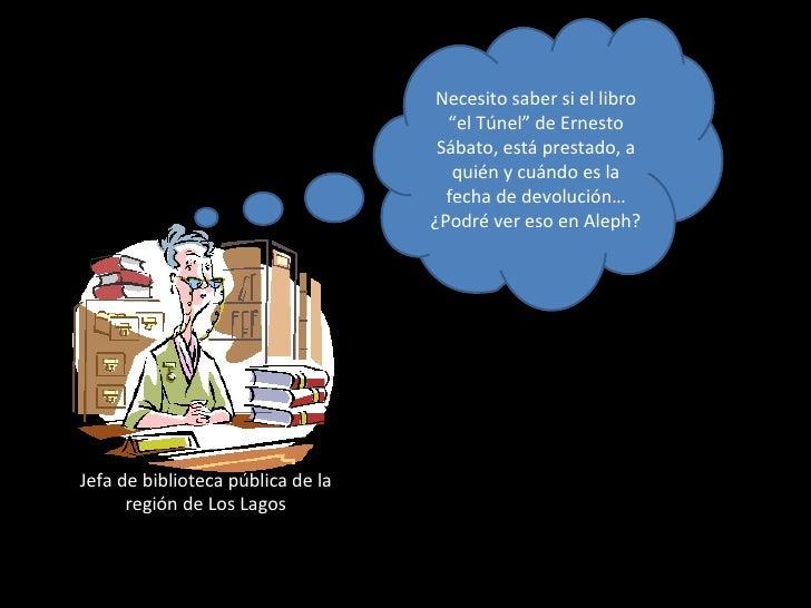 """Jefa de biblioteca pública de la región de Los Lagos Necesito saber si el libro """"el Túnel"""" de Ernesto Sábato, está prestad..."""