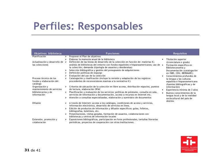 Perfiles: Responsables