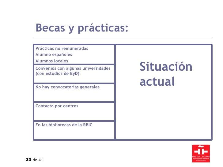 Becas y prácticas: En las bibliotecas de la RBIC Contacto por centros No hay convocatorias generales Convenios con algunas...