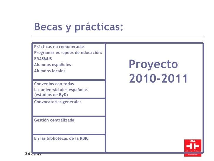 Becas y prácticas: En las bibliotecas de la RBIC Gestión centralizada Convocatorias generales Convenios con todas las univ...