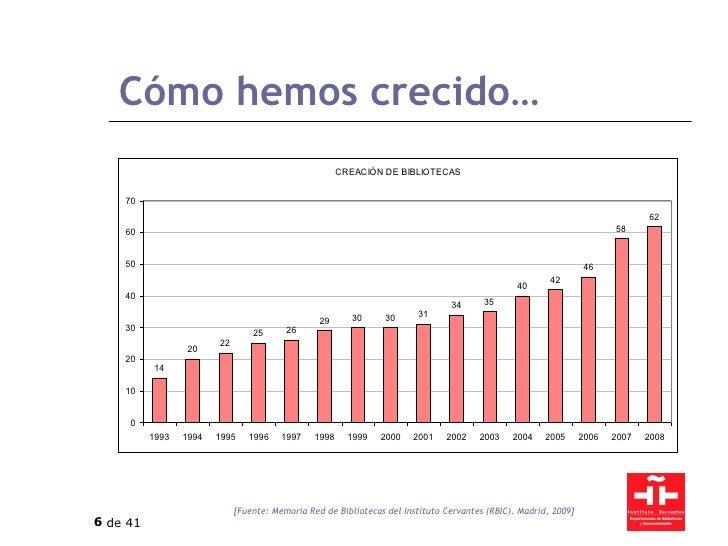 Cómo hemos crecido… [Fuente: Memoria Red de Bibliotecas del Instituto Cervantes (RBIC). Madrid, 2009]