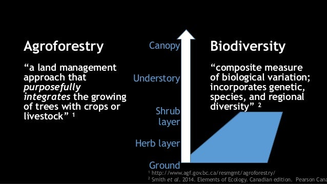 """Agroforestry """"a land management approach that purposefully integrates the growing of trees with crops or livestock"""" 1 1 ht..."""