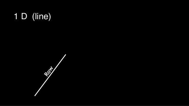 Row 1 D (line)
