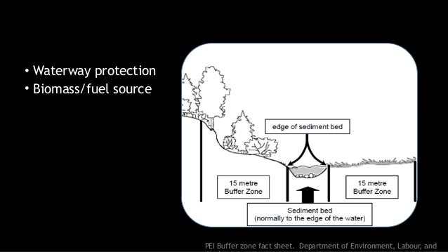 • Waterway protection • Biomass/fuel source PEI Buffer zone fact sheet. Department of Environment, Labour, and
