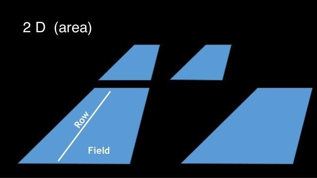 Row Field 2 D (area)