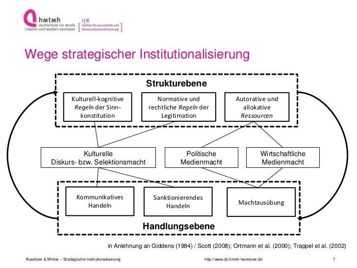Wege strategischer Institutionalisierung                                                           Strukturebene          ...