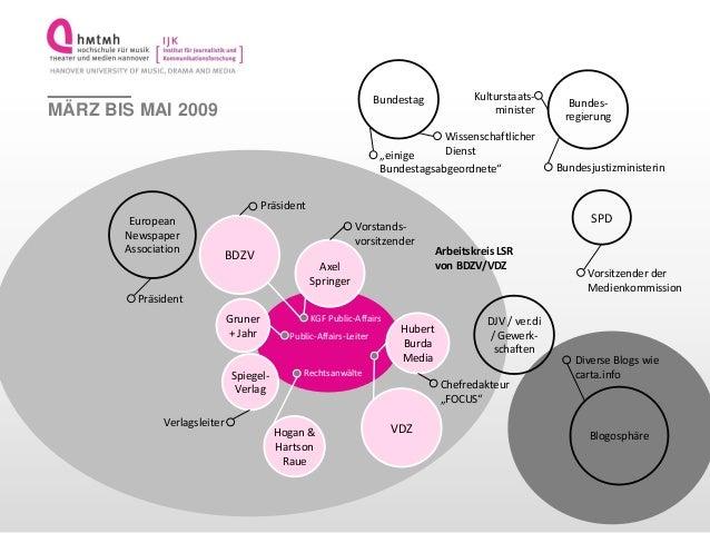 http://www.ijk.hmtm-hannover.deMÄRZ BIS MAI 2009Vorstand RechtPublic-Affairs-LeiterKGF Public-AffairsRechtsanwälteArbeitsk...