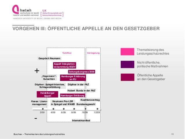 http://www.ijk.hmtm-hannover.deVORGEHEN III: ÖFFENTLICHE APPELLE AN DEN GESETZGEBERTüröffner VerriegelungDöpfner: Spiegel-...